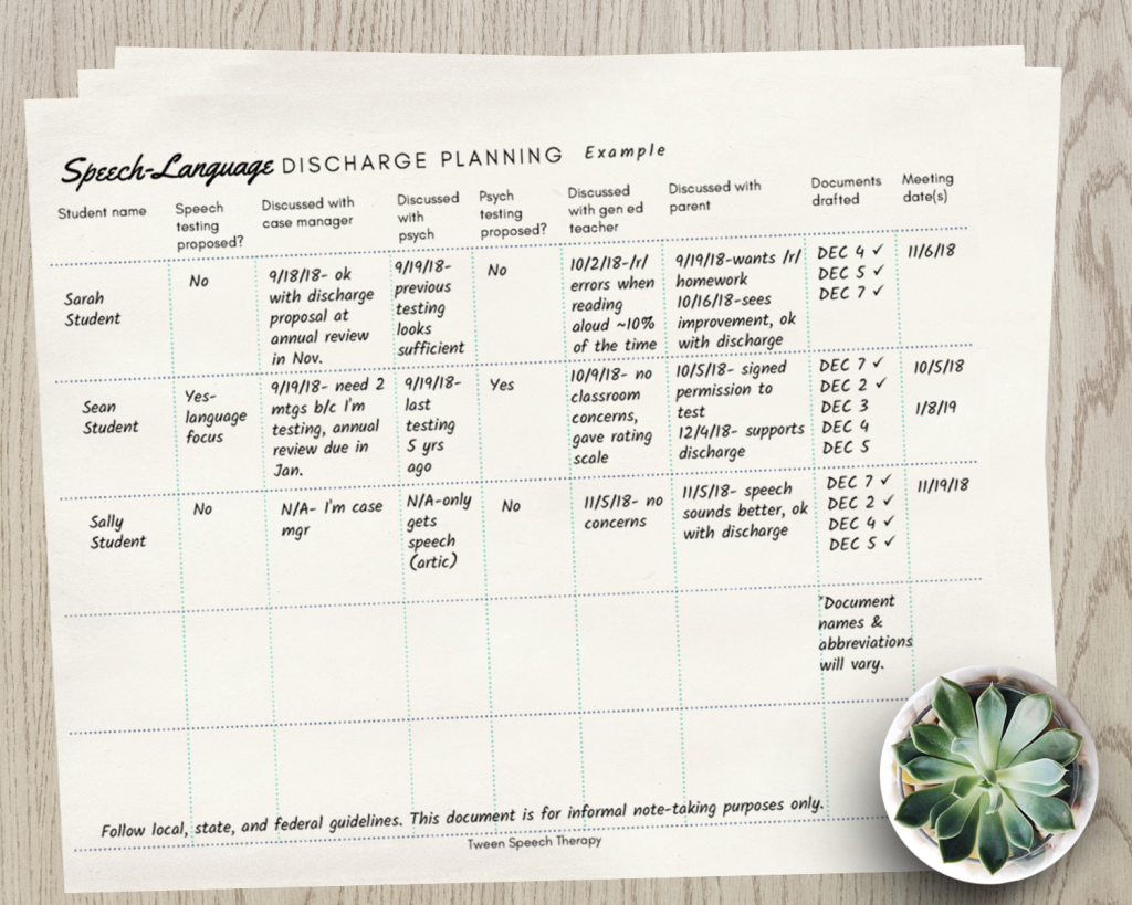 speech therapy discharge planning chart example
